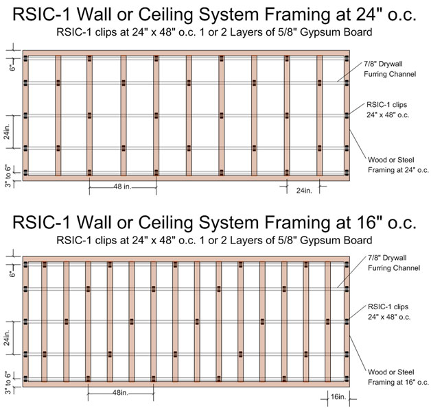 layer sheetrock design and sound isolation products products rsic 1